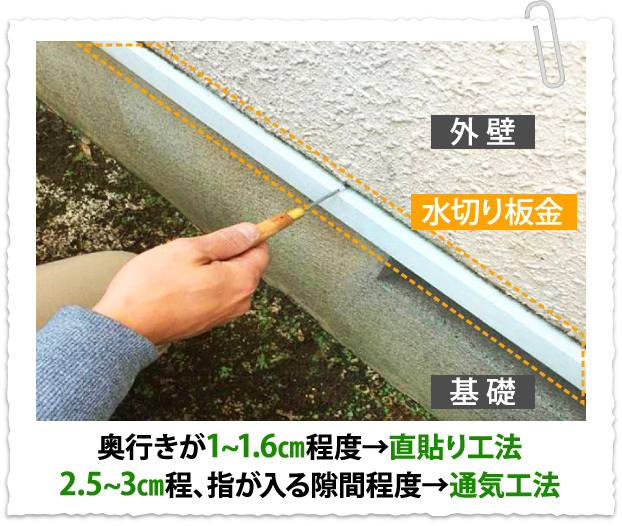 外壁の奥行きで施工法を判断できます