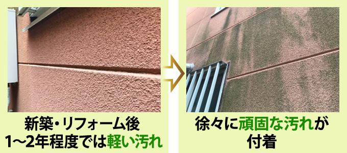 新築・リフォーム後1~2年程度では軽い汚れ。徐々に頑固な汚れが付着