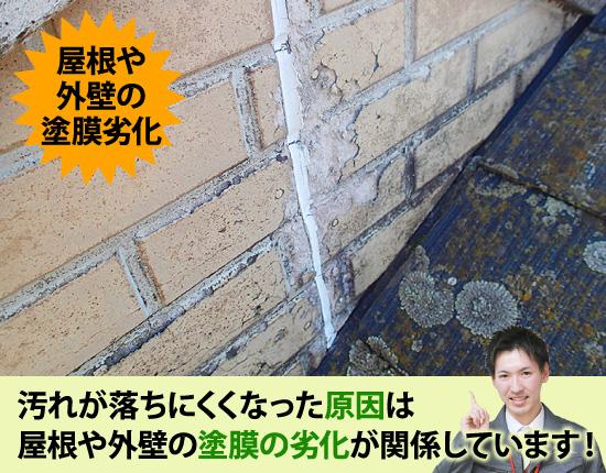 汚れが落ちにくくなった原因は屋根や外壁の塗膜の劣化が関係しています