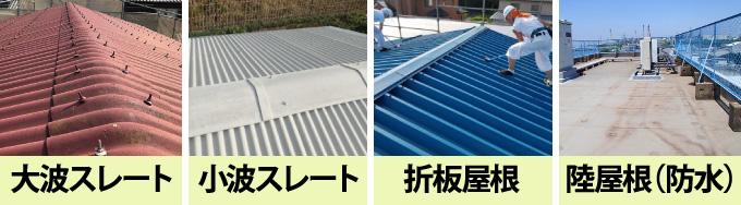 大波スレート・小波スレート・折板屋根・陸屋根